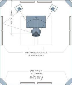 2 x XL (150mm) Corner Bass Traps for Studio, HIFI & Home Theatre