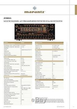 Marantz AV8802A Home Theater Preamp/Processor 11.2-ch with Dolby Atmos 4K DSD
